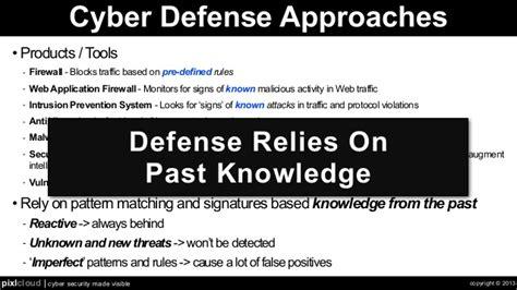how to pattern unlock jivi jsp 11 cyber security how visual analytics unlock insight
