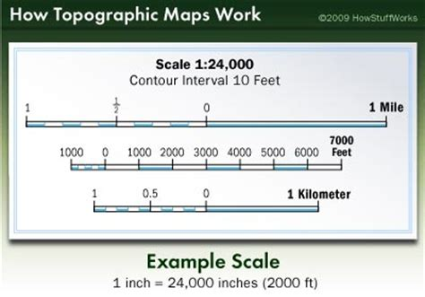 what is a map scale topographic map scale topographic map scale howstuffworks