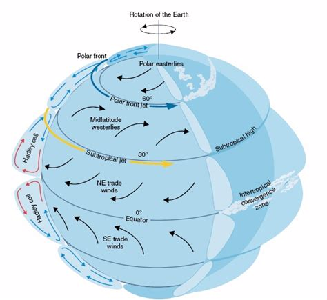 pattern global definition are there areas of ocean that receive so little rainfall