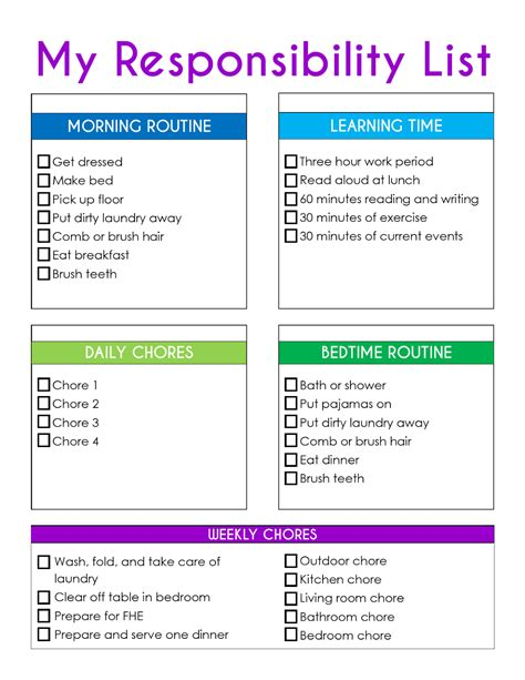 my list teaching children about responsibility with free printable