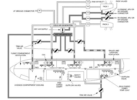 boeing 777 aircraft maintenance manual wiring