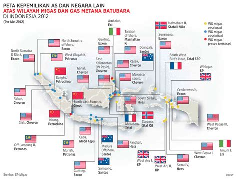 Minyak Indonesia selama kekayaan alam dirok asing indonesia akan terus