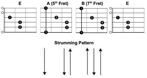 how to get better at bar chords where to start with barre chords rock guitar lessons