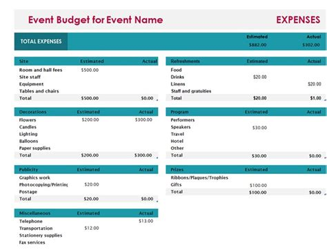 Personal Budget Simple Budget Template Excel