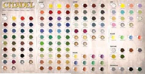citadel paints list paint inspirationpaint inspiration