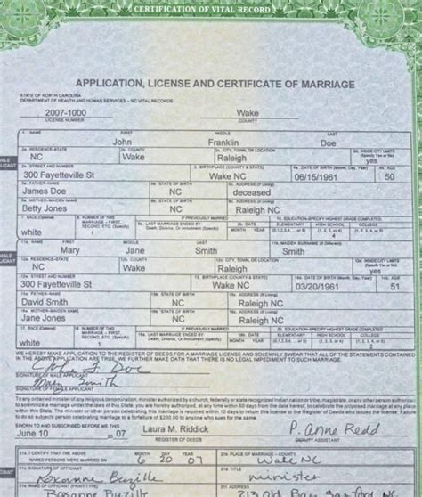 Nc Marriage Records Free Mn Wedding Officiant Laws Mini Bridal