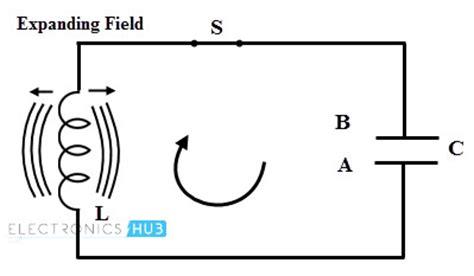 lc oscillator basics