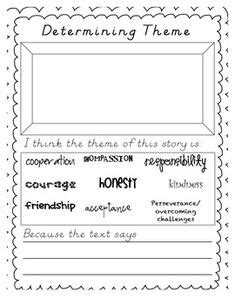 theme exles for elementary students common core central message graphic organizer school