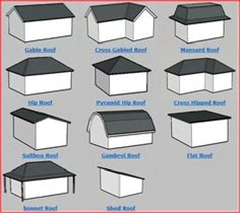 Roof Shape Hip 1000 ideas about hip roof on boat dock porches and room additions