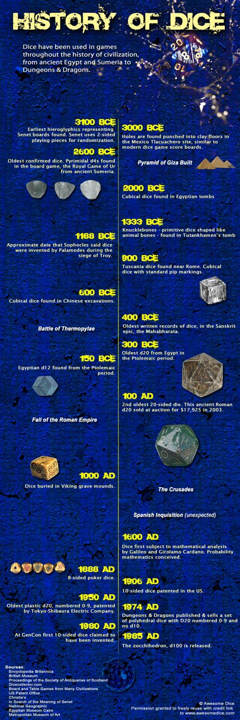 most popular gaming dice awesome dice blog 1000 images about history dice and games on pinterest