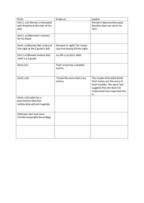 Tybalt And Mercutio Essay by Compare And Contrast Tybalt And Mercutio Essay