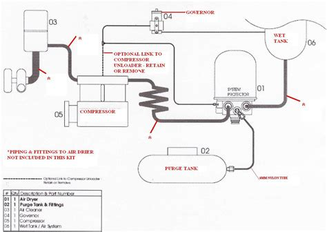 wabco air dryer diagram 15700 807 air dryer drier kit with remote govenor valve