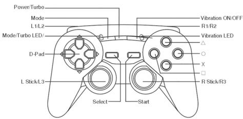 gamepad layout pc ps2 ps3 3 in 1 playstation controllers dual shock