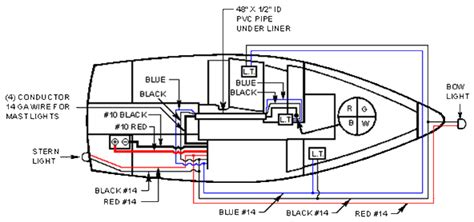 lund boat wiring diagram boat speaker wiring diagram boat