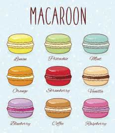 french macaron production recipe bakery equipment discussion