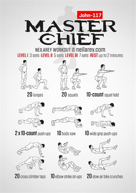 master chief workout what it works quads glutes lower back shoulders triceps chest