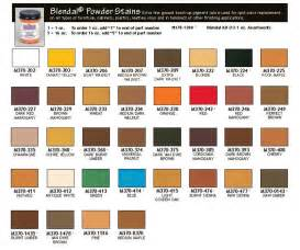 watco colors 6 best images of watco color chart watco