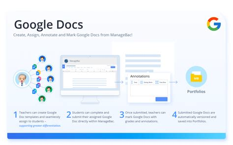 docs diagram block diagram docs image collections how to guide