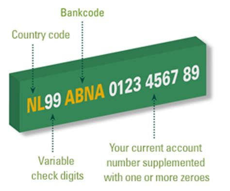 how do i find my bank iban number bic and iban abn amro
