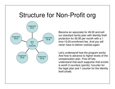 non profit governance model exle structure for non profit org