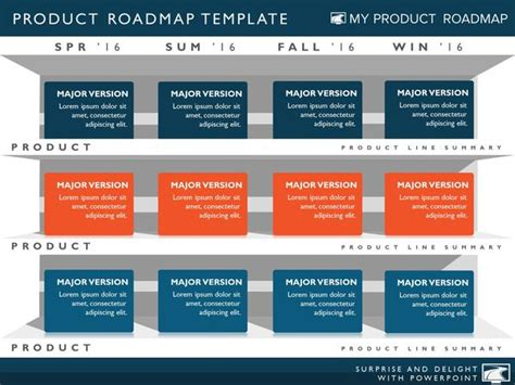 roadmap template exles they re six phase product