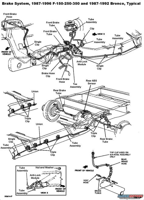 cool trailer wiring diagram for ford f350 1983 ford bronco