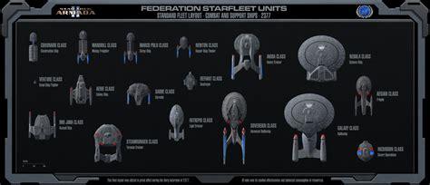 trek armada 2 armada 2 federation fleet by jetfreak 7 on deviantart