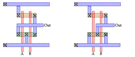 layout exles of inverter nand and nor introduction