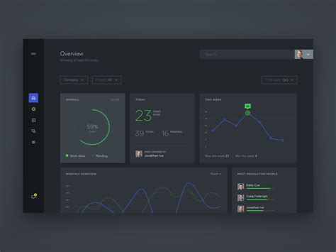 unity layout padding dribbble dashboard full png by unity pad pinterest