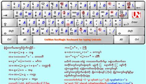 zawgyi layout download zawgyi font keyboard 32bit 64bit mgkhainghtoo