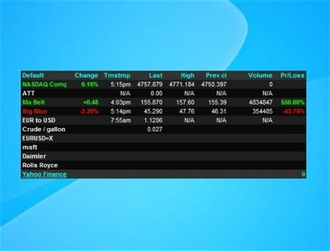 trade desk stock price td stock market gadget for desktop windows 7 canada