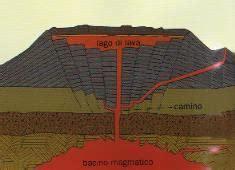 camino vulcanico scienze il mio paese