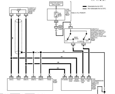 2002 nissan pathfinder wiring diagram free download free download wiring diagram pretty 2005 nissan pathfinder wiring diagram ideas electrical and wiring diagram ideas