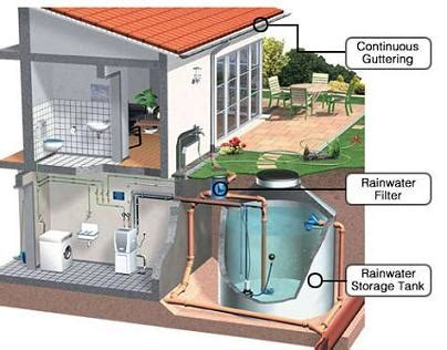 Cistern Plumbing by Cook S Plumbing Heating Air Conditioning Pumps And