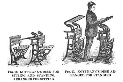 of manliness standing desk standing desk its benefits and history the of manliness