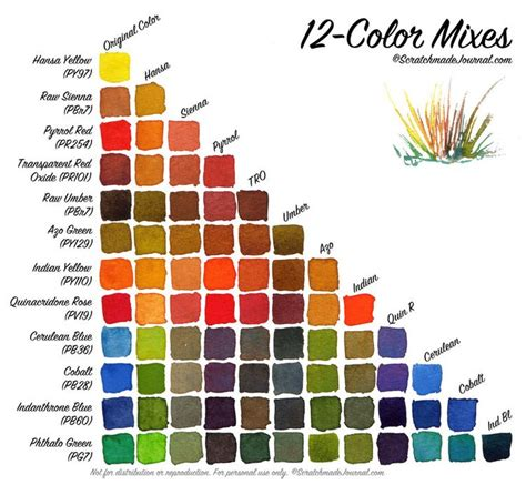 color mixes 1000 ideas about color mixing chart on colour
