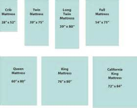 bed size comparison compare mattress sizes before you make a quilt