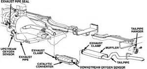 2000 Jeep Exhaust System Diagram Jeep Grand The Exhaust Suspension