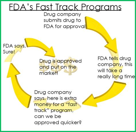 why hairfinity is not fda approved essential oils will never be fda approved for medical purposes
