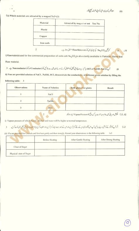pattern paper class 10th 2014 chemistry model guess papers 9th 10th class 2014 bise