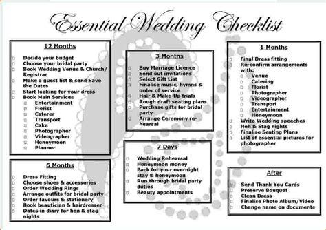 Wedding Checklist Basic by 11 Basic Wedding Checklist Pay Stub Template
