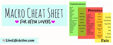 healthy fats for macros macro sheet counting macronutrients health