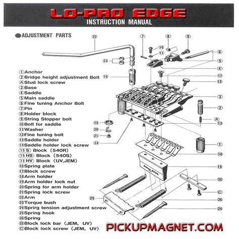 wiring diagram pots wiring diagrams