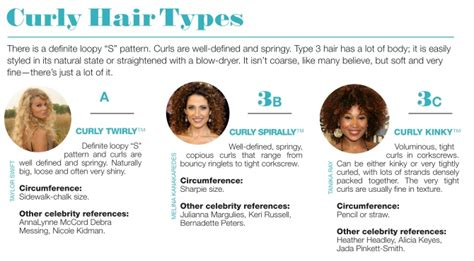 Type 3 Curly Hair by Type 3 Curly Hair Type 3 Hair Includes Lightly Curly To