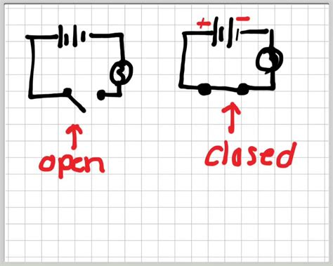open and closed circuits for open and closed circuits for matttroy