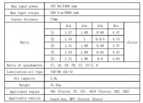 china 3y 4y 4wd transmission for toyota hilux china