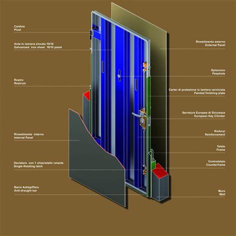 preventivo porte blindate porta blindata in classe 3 massima sicurezza preventivo