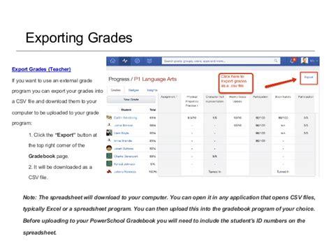 edmodo gradebook edmodo training resource and guide