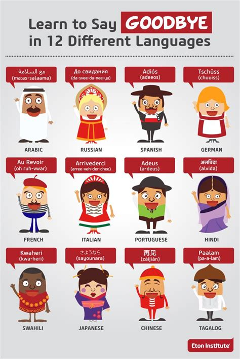 8 Great Foreign Languages To Learn by Best 25 Different Languages Ideas On Language