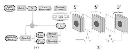 pattern image correlation correlation pattern recognition free patterns